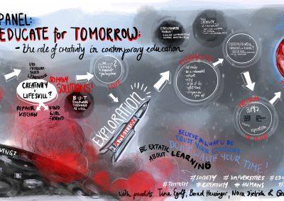 Educate_for_tomorrow