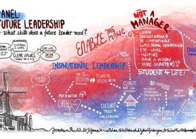 Panel Talk Future Of Leadership
