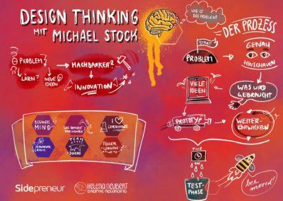 Design Thinking Keynote
