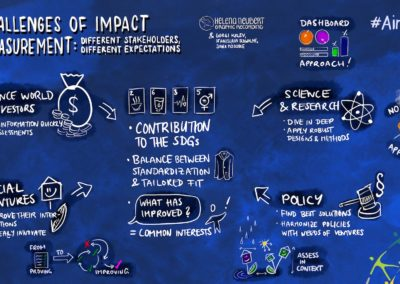 Impact Measurement (1/7) university finance