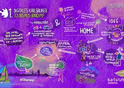 Digital Barcamp Tourism Session 1